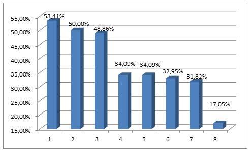 Проблемы мебельного рынка России 2014 - результаты опроса